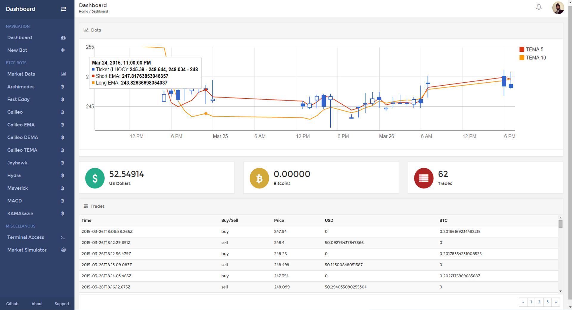 bitcoin trader jaf armat